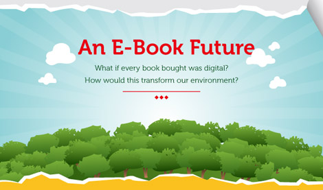 ebook future