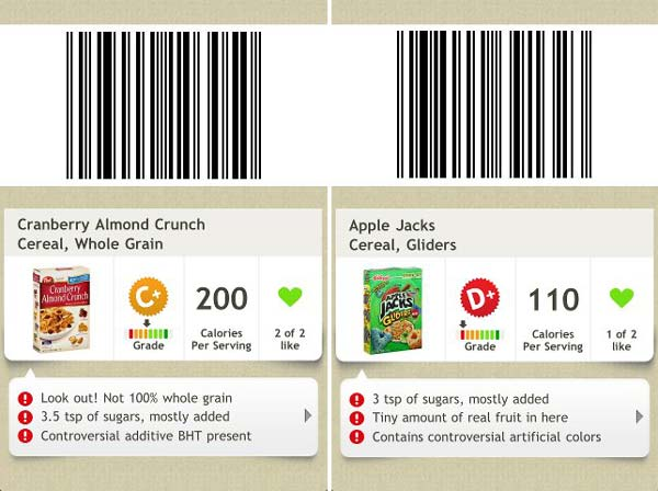 Barcodes on food food ideas for Food barcode