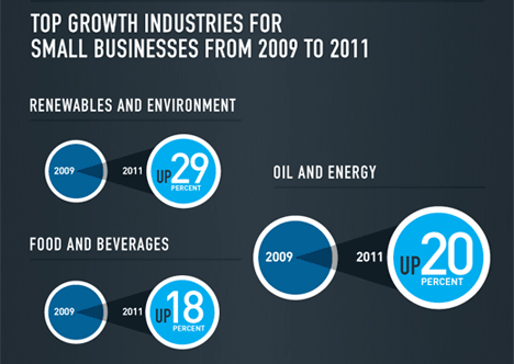 LinkedIn infographic – renewables and environment