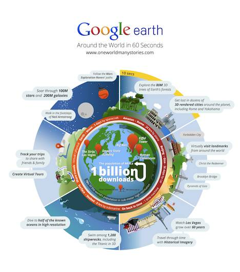 Google Earth 1 Billion downloads
