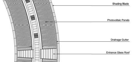 Apple HQ solar roof plan
