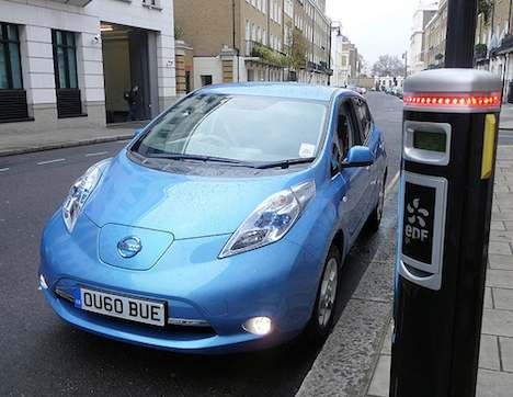 Electric car and charge point
