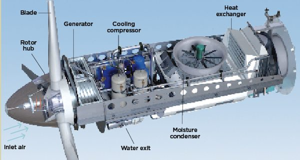 Eole wind turbine - internal