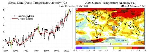 NASA climate data