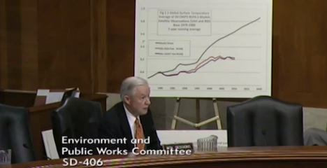 US Congress climate change hearings