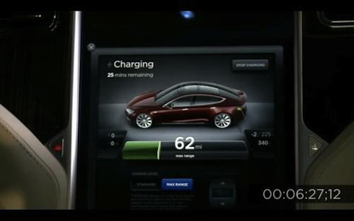 Telsa charging