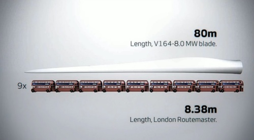 Wind turbine compared with London buses