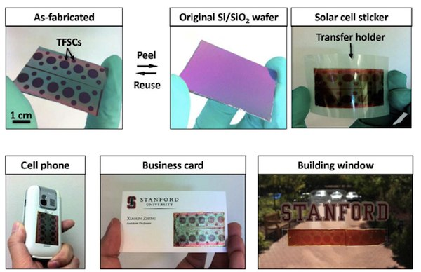 Peel-and-stick solar panels