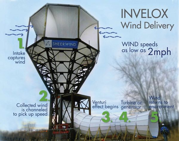 Sheerwind wind tower